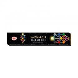 Kabbalah Tree of Life...
